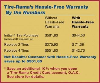Hassle-Free Warranty in Billings, MT